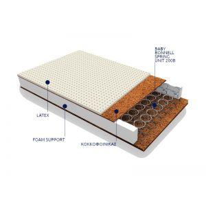 Grecostrom Στρώμα Εκάτη Βρεφικό με Ύφασμα Αντιβακτηριδιακό Ελαστικό από 66 ως 74x140