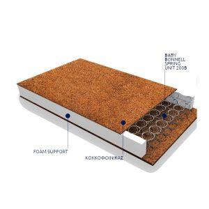 Grecostrom Στρώμα Ορφέας με Ύφασμα από Ζακάρ Βαμβακερό από 66cm έως 74cm πλάτος